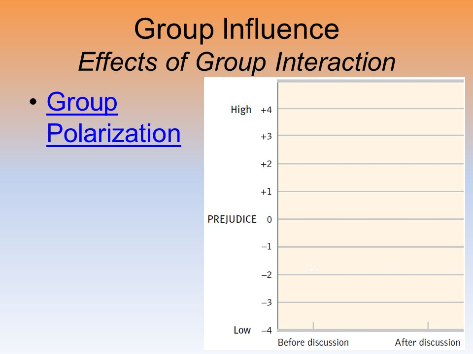 Group Influence Effects of Group Interaction Group PolarizationGroup Polarization