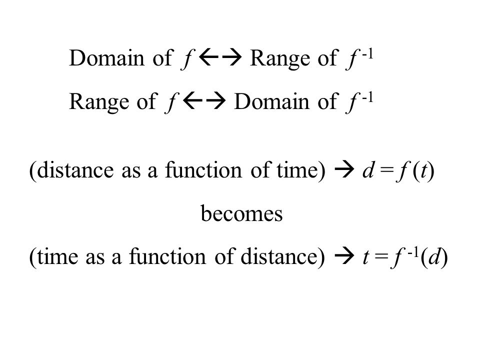 Domain of f Range of f -1 Range of f Domain of f -1 (distance as a function of time) d = f (t) becomes (time as a function of distance) t = f -1 (d)