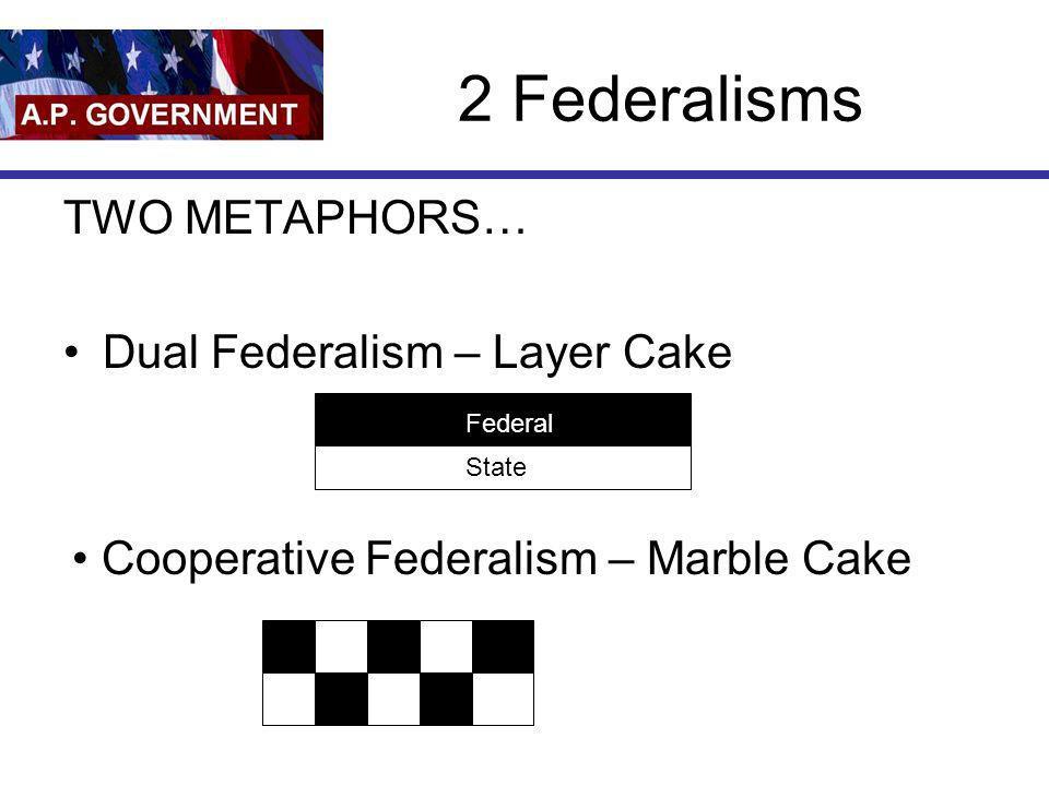 2 Federalisms TWO METAPHORS… Dual Federalism – Layer Cake Cooperative Federalism – Marble Cake Federal State