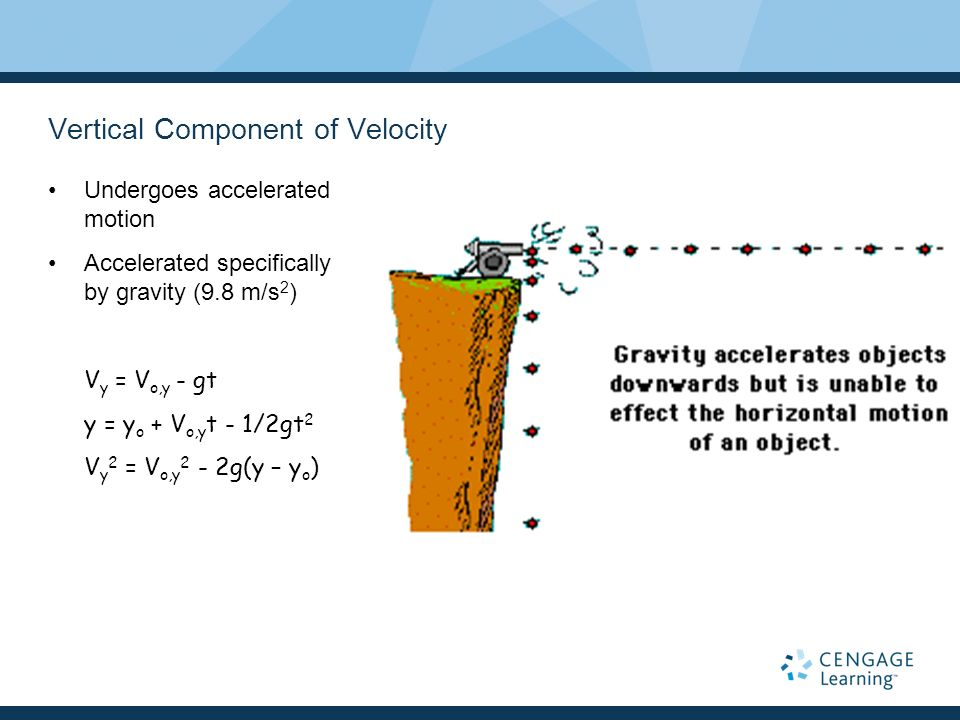 Vertical Component of Velocity Undergoes accelerated motion Accelerated specifically by gravity (9.8 m/s 2 ) V y = V o,y - gt y = y o + V o,y t - 1/2g