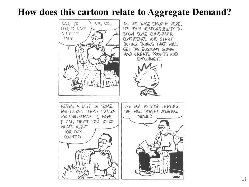 How does this cartoon relate to Aggregate Demand? 11