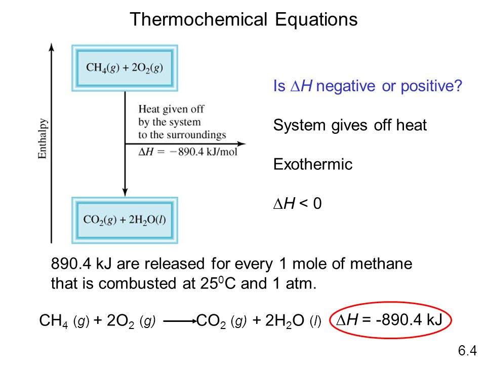 Thermochemical Equations CH 4 (g) + 2O 2 (g) CO 2 (g) + 2H 2 O (l) H = -890.4 kJ Is H negative or positive? System gives off heat Exothermic H < 0 890