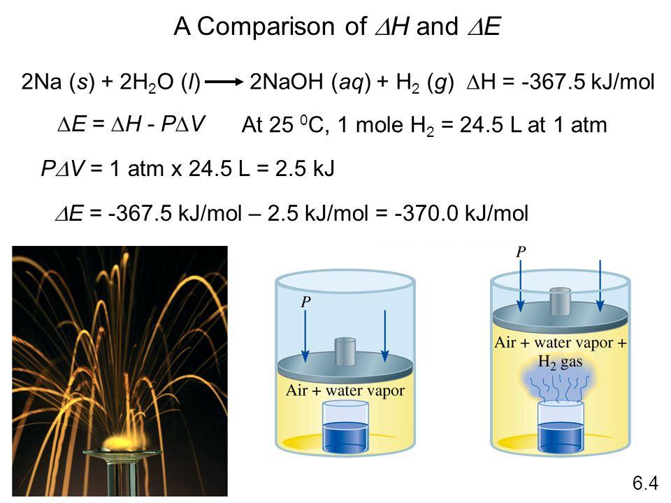 A Comparison of H and E 2Na (s) + 2H 2 O (l) 2NaOH (aq) + H 2 (g) H = -367.5 kJ/mol E = H - P V At 25 0 C, 1 mole H 2 = 24.5 L at 1 atm P V = 1 atm x