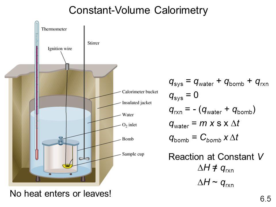 Constant-Volume Calorimetry No heat enters or leaves! q sys = q water + q bomb + q rxn q sys = 0 q rxn = - (q water + q bomb ) q water = m x s x t q b