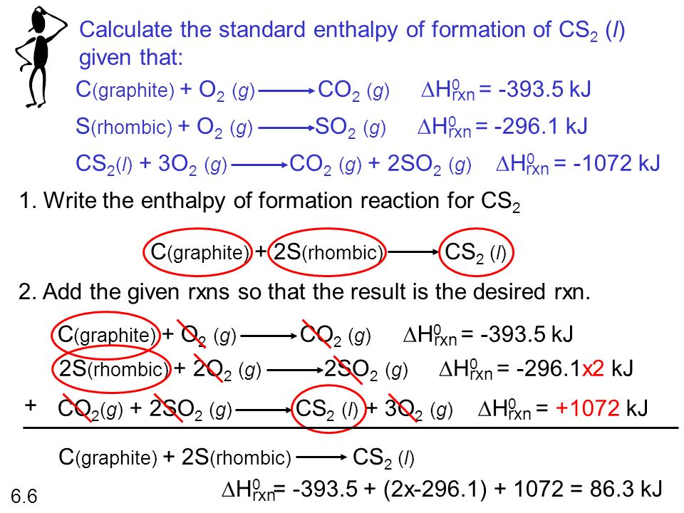 Calculate the standard enthalpy of formation of CS 2 (l) given that: C (graphite) + O 2 (g) CO 2 (g) H 0 = -393.5 kJ rxn S (rhombic) + O 2 (g) SO 2 (g