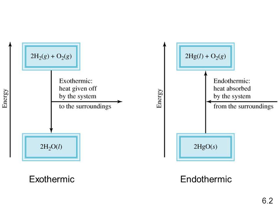 ExothermicEndothermic 6.2