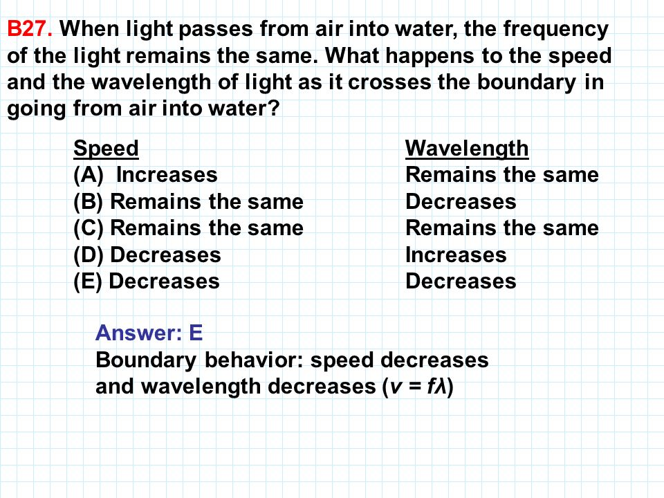 B27. When light passes from air into water, the frequency of the light remains the same. What happens to the speed and the wavelength of light as it c
