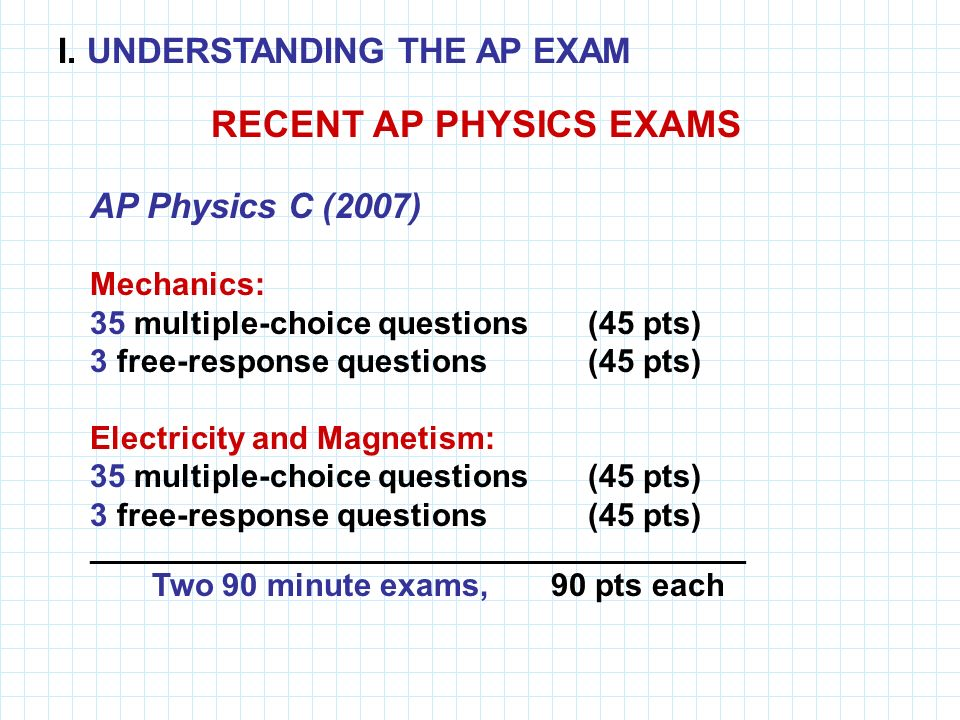 RECENT AP PHYSICS EXAMS AP Physics C (2007) Mechanics: 35 multiple-choice questions (45 pts) 3 free-response questions (45 pts) Electricity and Magnet