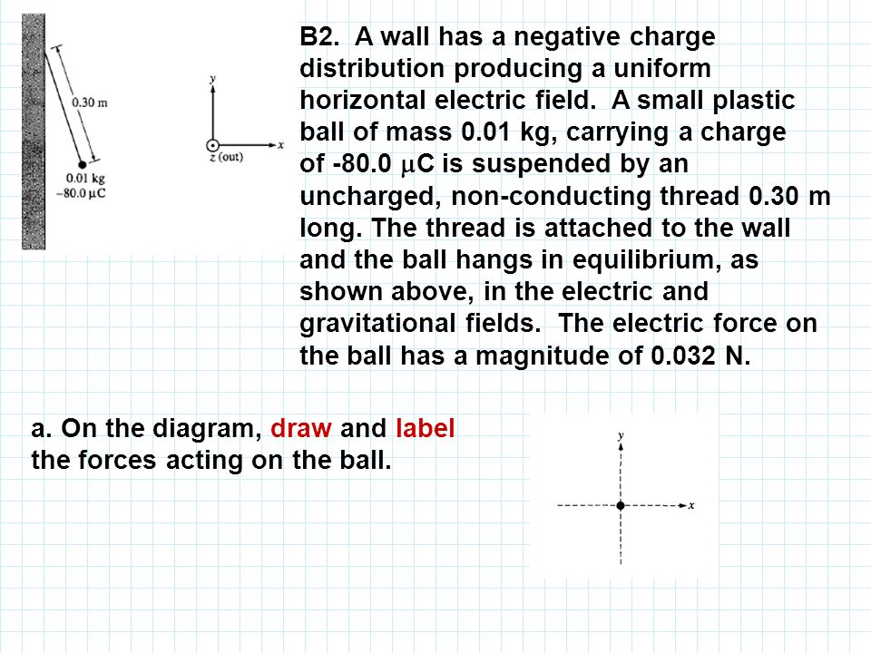 B2. A wall has a negative charge distribution producing a uniform horizontal electric field. A small plastic ball of mass 0.01 kg, carrying a charge o