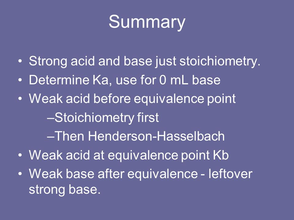 Summary Strong acid and base just stoichiometry. Determine Ka, use for 0 mL base Weak acid before equivalence point –Stoichiometry first –Then Henders