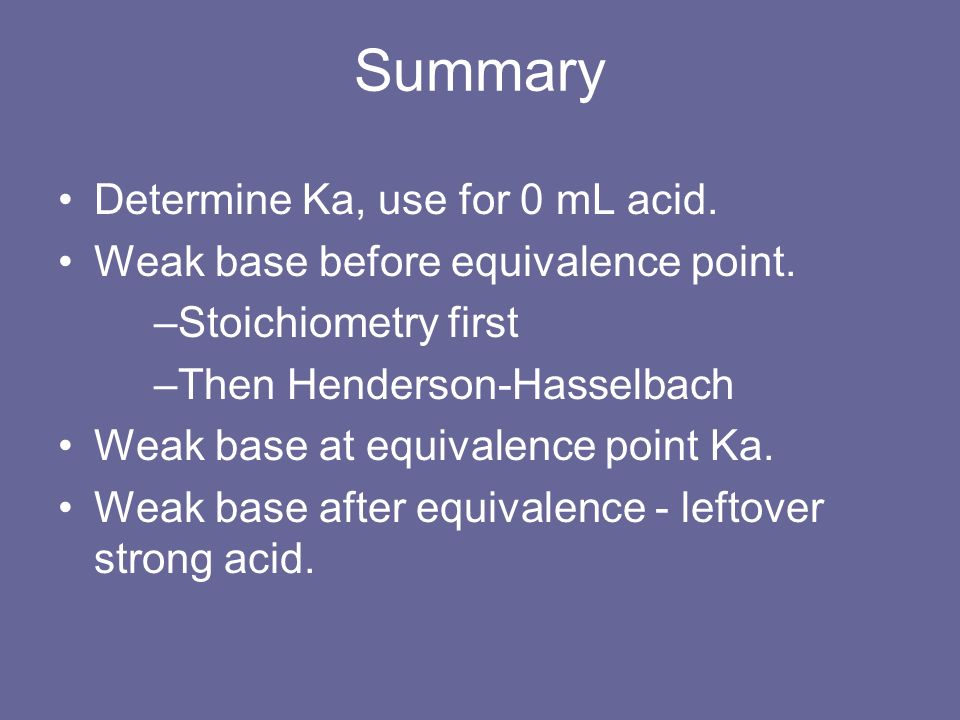 Summary Determine Ka, use for 0 mL acid. Weak base before equivalence point. –Stoichiometry first –Then Henderson-Hasselbach Weak base at equivalence
