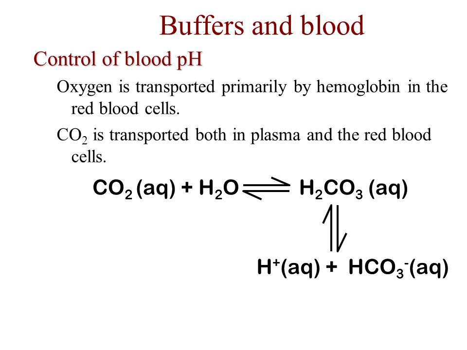 ml HCl added pH buffered unbuffered Buffers