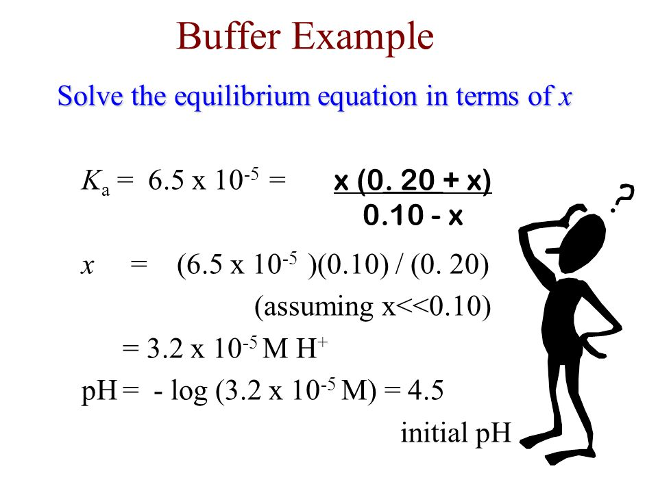 Buffer Example Determine the initial pH of a buffer solution that has 0.10 M benzoic acid and 0.20 M sodium benzoate at 25 o C. K a = 6.5 x 10 -5 HBz(