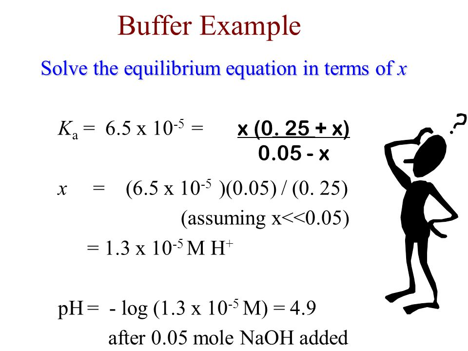 Buffer Example Determine the pH of a buffer solution that has 0.10 M benzoic acid and 0.20 M sodium benzoate at 25 o C after 0.05 moles of NaOH is add