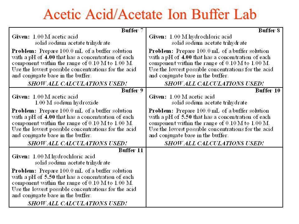 Acetic Acid/Acetate Ion Buffer Lab Acetic Acid/Acetate Ion Buffer Lab