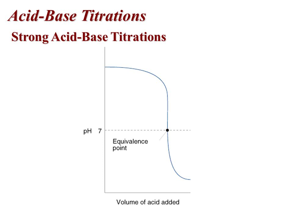 Acid-Base Titrations Strong Acid-Base Titrations Strong Acid-Base Titrations The equivalence point in a titration is the point at which the acid and base are present in stoichiometric quantities.