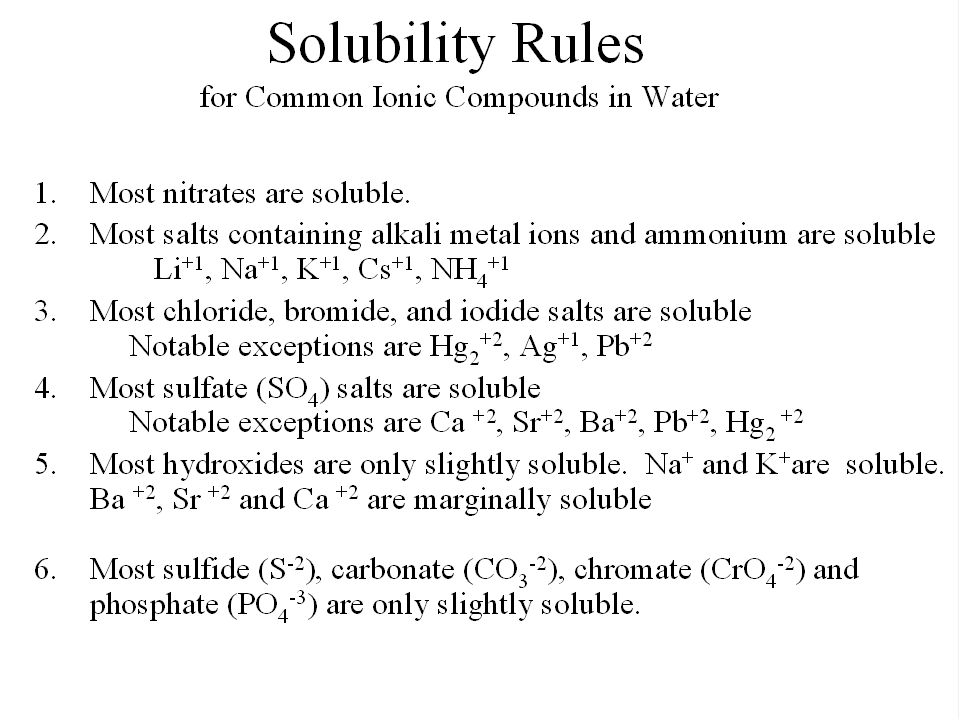 Solubility What happens when an ionic compound is dissolved in water.