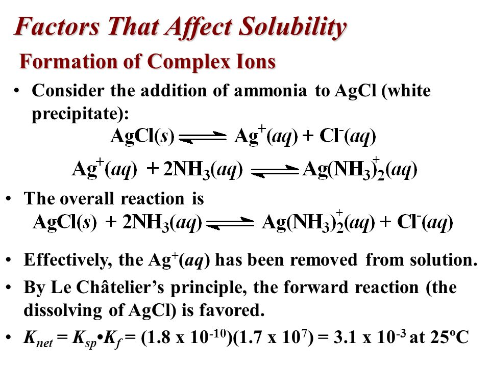Factors That Affect Solubility Formation of Complex Ions Formation of Complex Ions