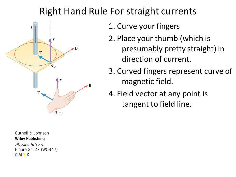 Right Hand Rule For straight currents 1. Curve your fingers 2. Place your thumb (which is presumably pretty straight) in direction of current. 3. Curv