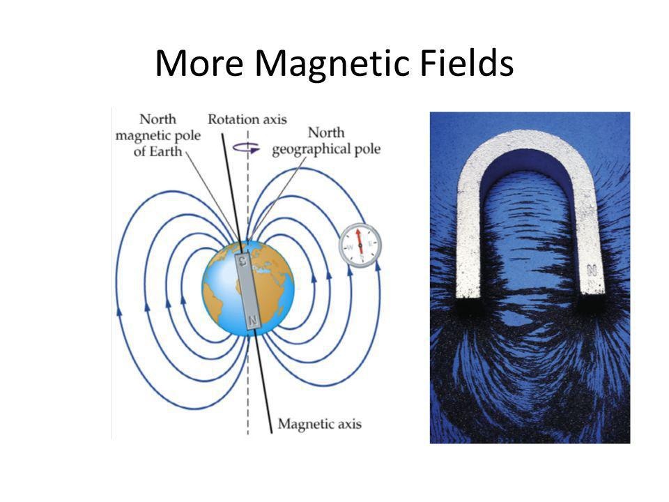 Magnetic forces… are always orthogonal (at right angles) to the plane established by the velocity and magnetic field vectors.