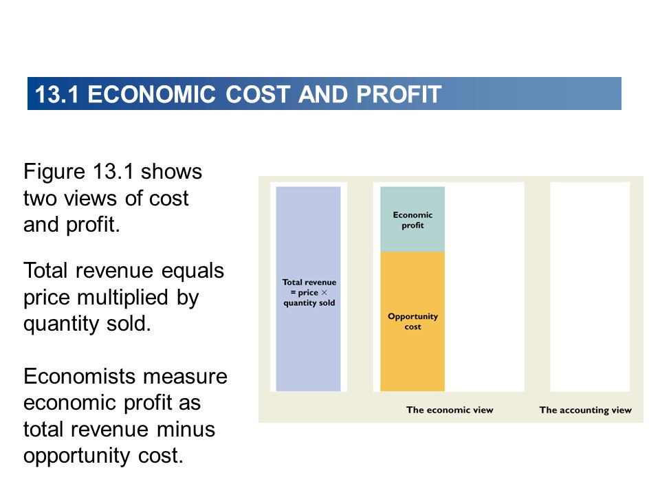Figure 13.1 shows two views of cost and profit. Total revenue equals price multiplied by quantity sold. Economists measure economic profit as total re