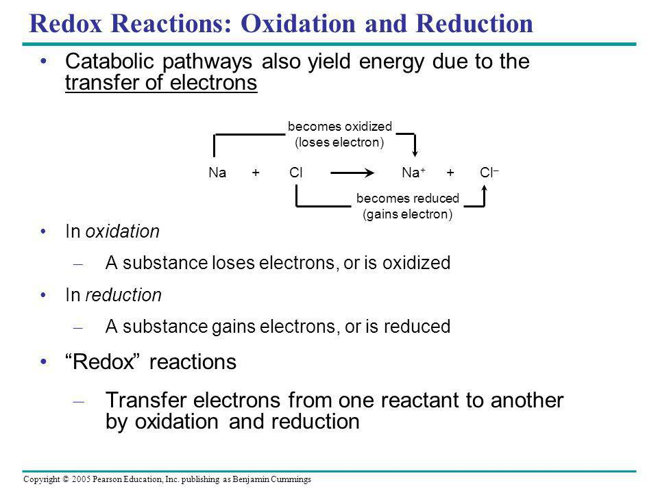 Copyright © 2005 Pearson Education, Inc. publishing as Benjamin Cummings Redox Reactions: Oxidation and Reduction Catabolic pathways also yield energy