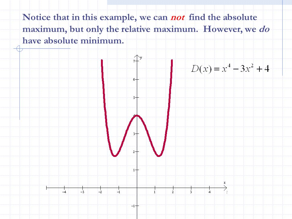 Notice that in this example, we can not find the absolute maximum, but only the relative maximum. However, we do have absolute minimum.