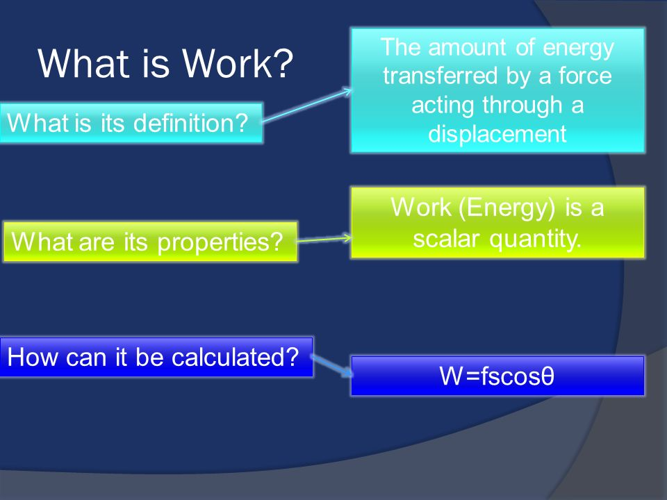 What is Work? What is its definition? What are its properties? How can it be calculated? The amount of energy transferred by a force acting through a