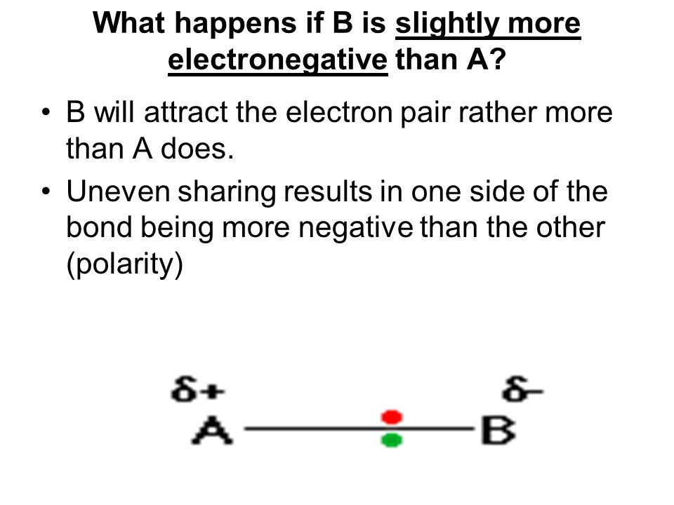 What happens if B is slightly more electronegative than A? B will attract the electron pair rather more than A does. Uneven sharing results in one sid