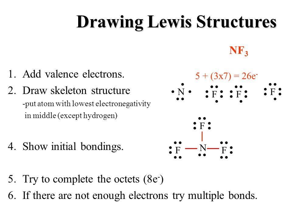 Drawing Lewis Structures 1.Add valence electrons. 2.Draw skeleton structure -put atom with lowest electronegativity in middle (except hydrogen) 4.Show