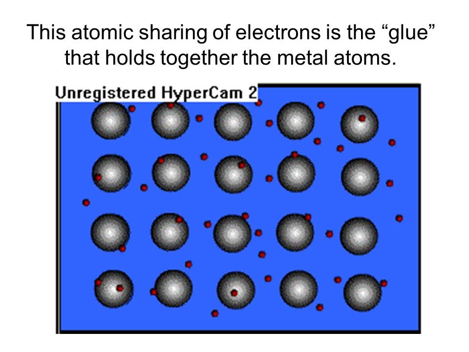 This atomic sharing of electrons is the glue that holds together the metal atoms.