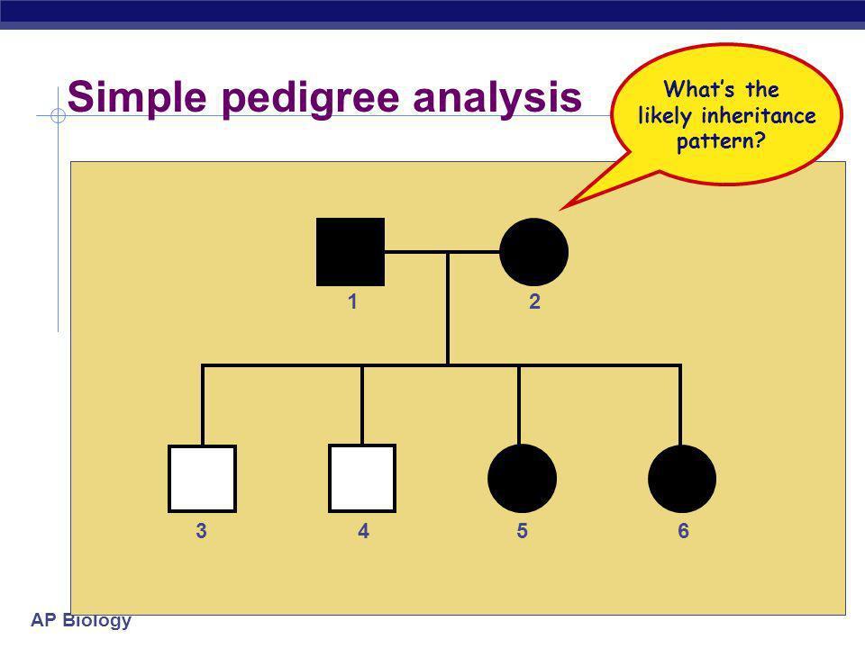 AP Biology Pedigree analysis Pedigree analysis reveals Mendelian patterns in human inheritance data mapped on a family tree = male= female= male w/ trait = female w/ trait
