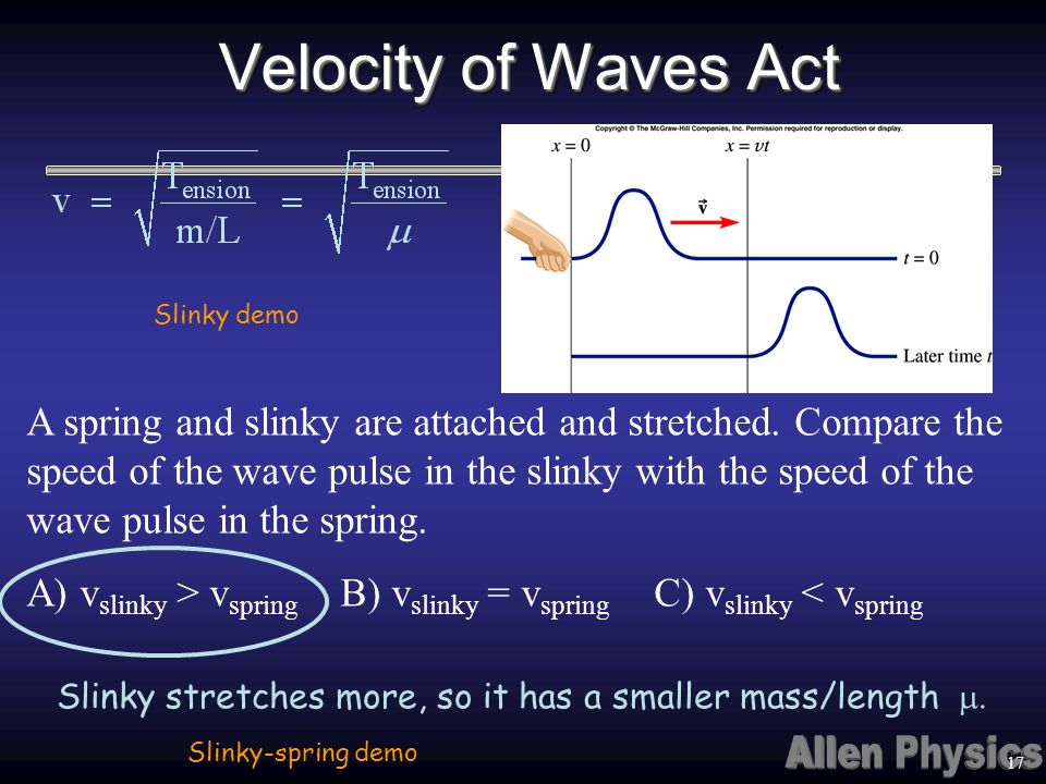 Velocity of Waves Act 17 A spring and slinky are attached and stretched. Compare the speed of the wave pulse in the slinky with the speed of the wave