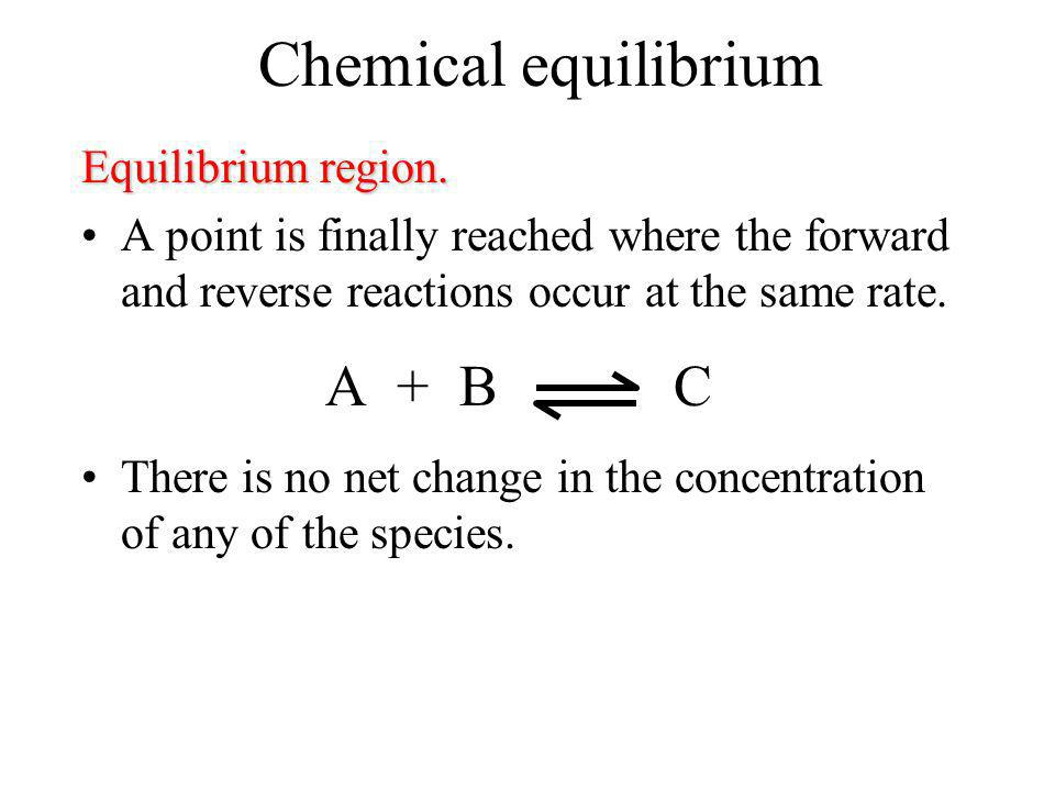Chemical equilibrium Kinetic region. As soon as some C has been produced, the reverse reaction is possible. A + B C Overall, we still see an increase