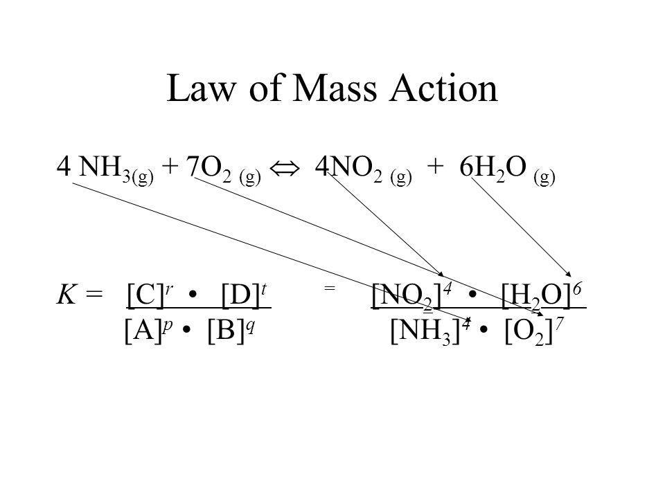 Law of Mass Action pA + qB rC + tD K = [C] r [D] t [A] p [B] q [ ] = molarity K = equilibrium constant Products over reactants
