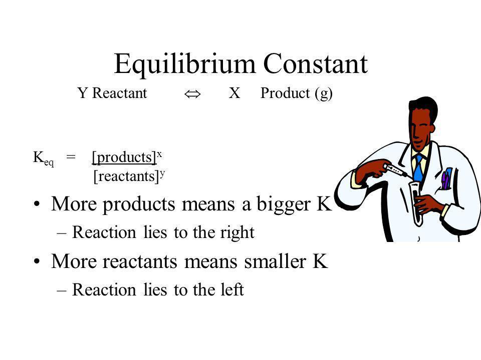 Law of Mass Action 4 NH 3(g) + 7O 2 (g) 4NO 2 (g) + 6H 2 O (g) K = [C] r [D] t = [NO 2 ] 4 [H 2 O] 6 [A] p [B] q [NH 3 ] 4 [O 2 ] 7