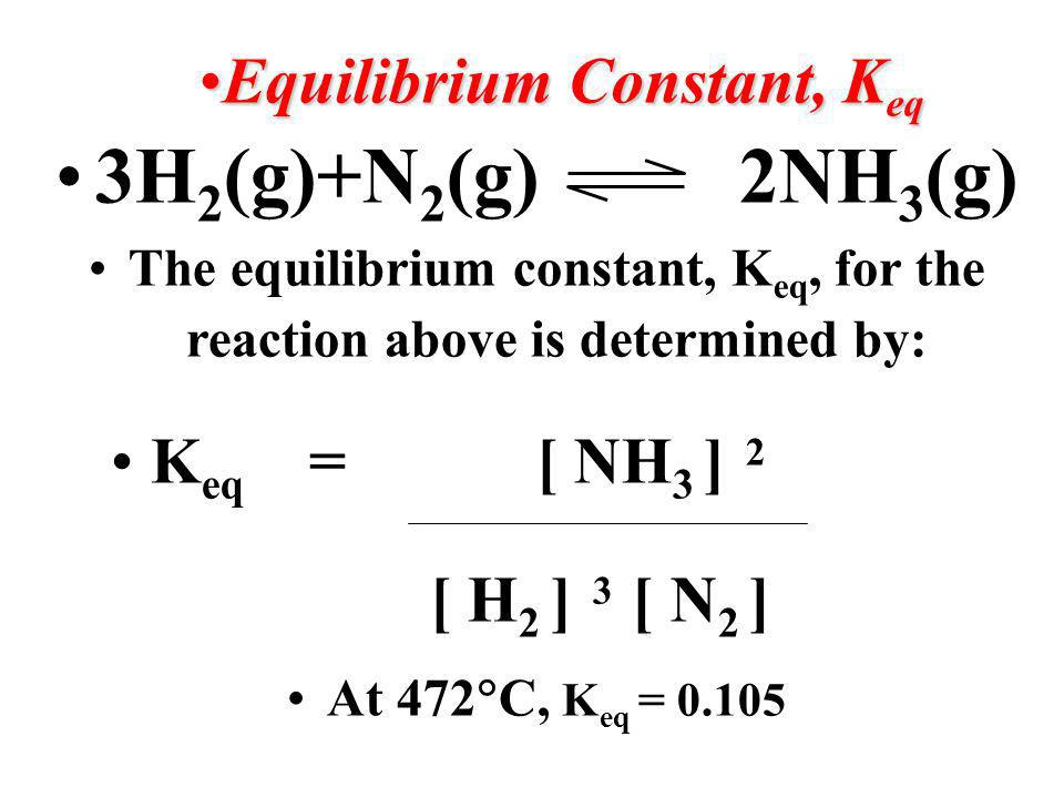 Equilibrium Constant, K eq The equilibrium constant, K eq, is the ratio of the concentrations of the products compared to the concentrations of the re