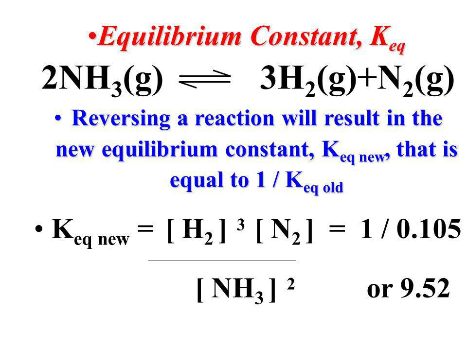 Equilibrium Constant, K eqEquilibrium Constant, K eq 3H 2 (g)+N 2 (g) 2NH 3 (g) The equilibrium constant, K eq, for the reaction above is determined b
