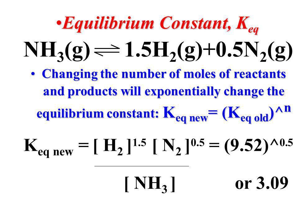 Equilibrium Constant, K eqEquilibrium Constant, K eq 2NH 3 (g) 3H 2 (g)+N 2 (g) Reversing a reaction will result in the new equilibrium constant, K eq