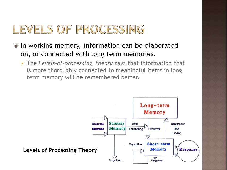 In working memory, information can be elaborated on, or connected with long term memories. The Levels-of-processing theory says that information that