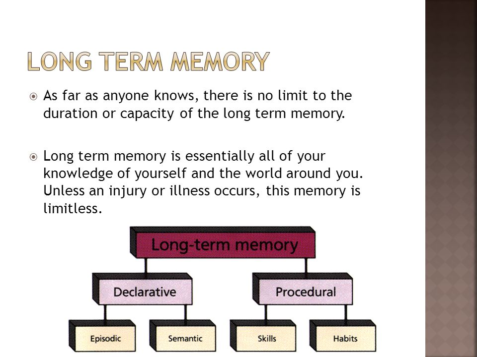 As far as anyone knows, there is no limit to the duration or capacity of the long term memory. Long term memory is essentially all of your knowledge o
