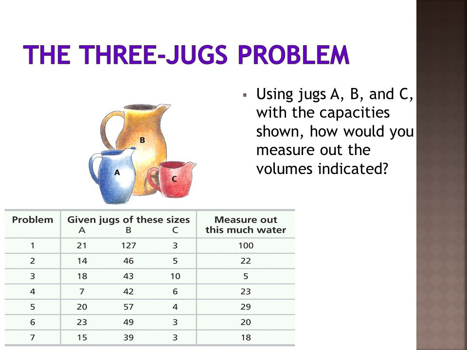 Using jugs A, B, and C, with the capacities shown, how would you measure out the volumes indicated?