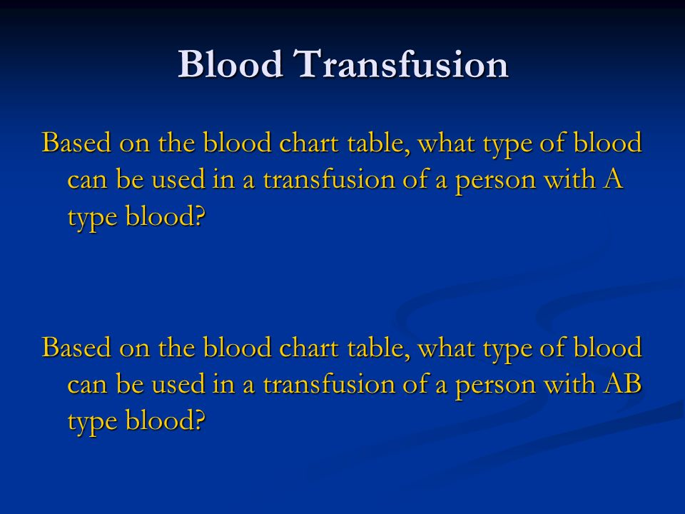 Blood Transfusion Based on the blood chart table, what type of blood can be used in a transfusion of a person with A type blood? Based on the blood ch