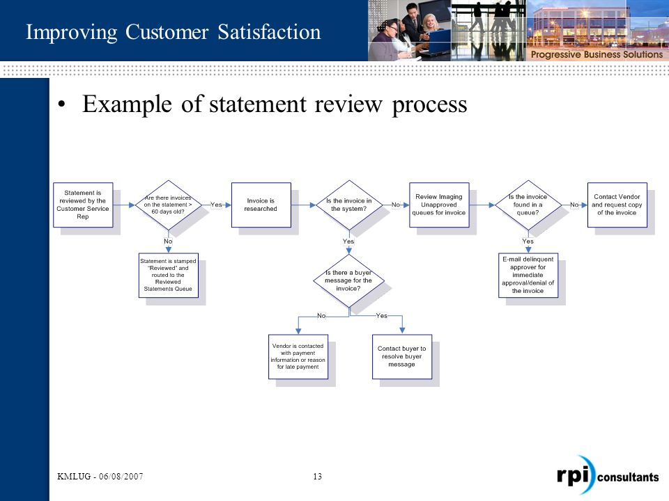 KMLUG - 06/08/200713 Example of statement review process Improving Customer Satisfaction