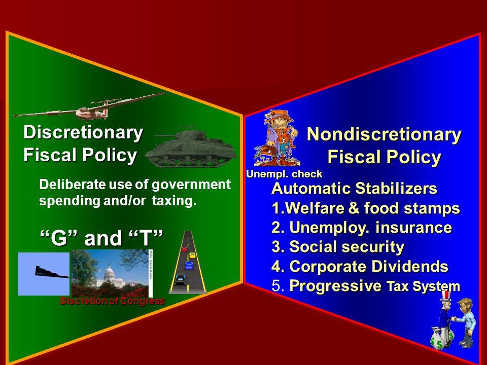 $2 T tril. Real GDP PL SRAS AD 2 YIYIYIYI YFYFYFYF [Decr G; Incr T ] [Again, we get negative Xn] P L1 AD 1 PL 2 G ADY/Empl./PL; G LFM I.R. T DIDIDIDIC