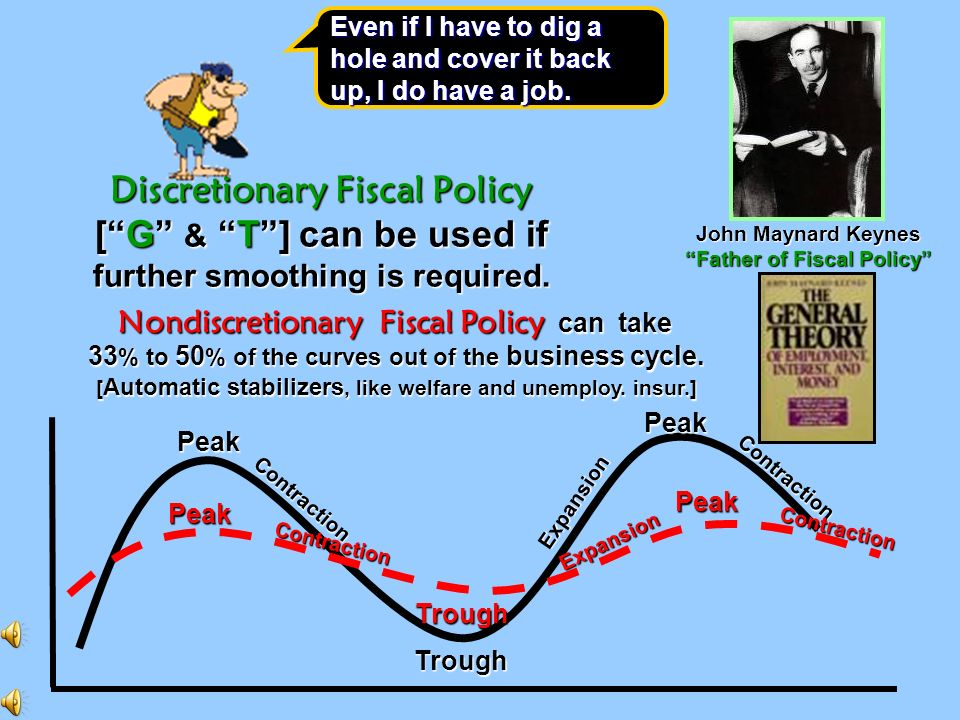 discretionary 1. What is the difference between discretionary and nondiscretionary nondiscretionary fiscal policy? expansionary 2. What is the cause-e