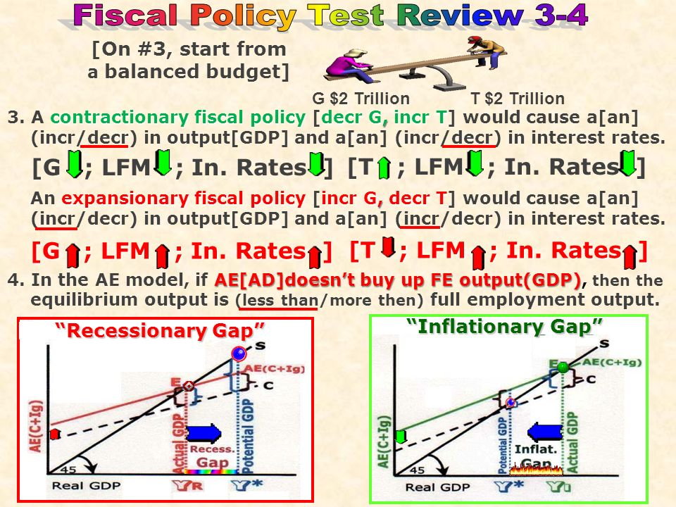 1. Expansionary fiscal policy will be most effective is [increase GDP] when the AS curve is (vertical/horizontal) & (incr/decr) C and (incr/decr) unem