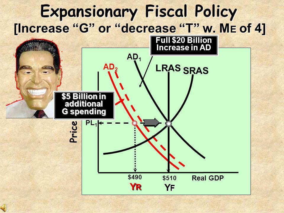 Real GDP Price Level AD 2 AD 1 SRAS $490 Y R $510 Y F PL 1 Recessions Decrease in AD LRAS