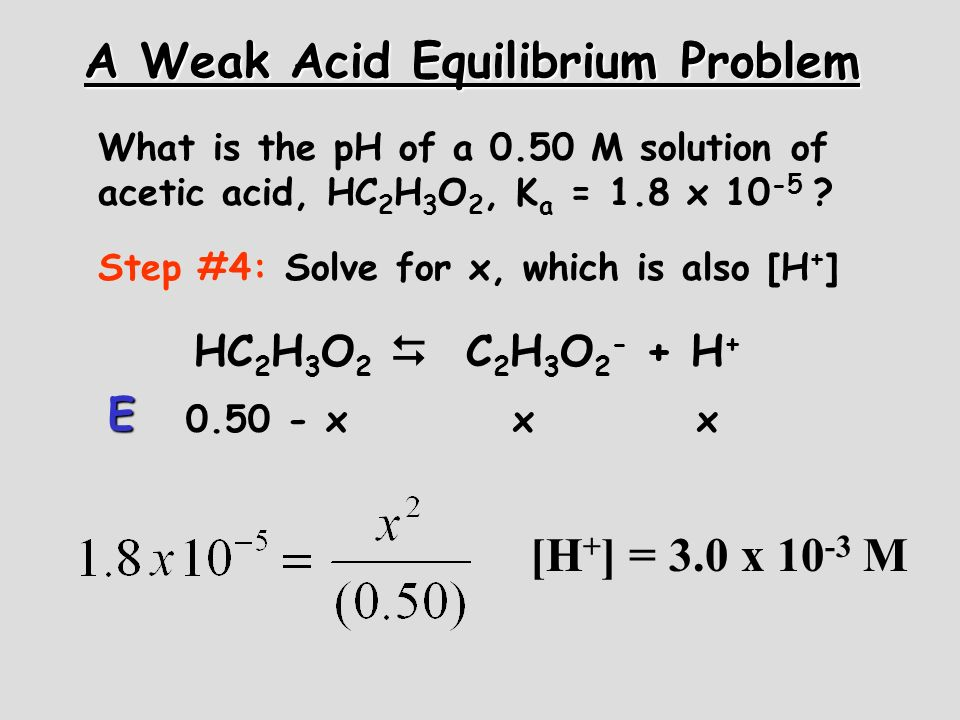 A Weak Acid Equilibrium Problem What is the pH of a 0.50 M solution of acetic acid, HC 2 H 3 O 2, K a = 1.8 x 10 -5 ? Step #4: Solve for x, which is a