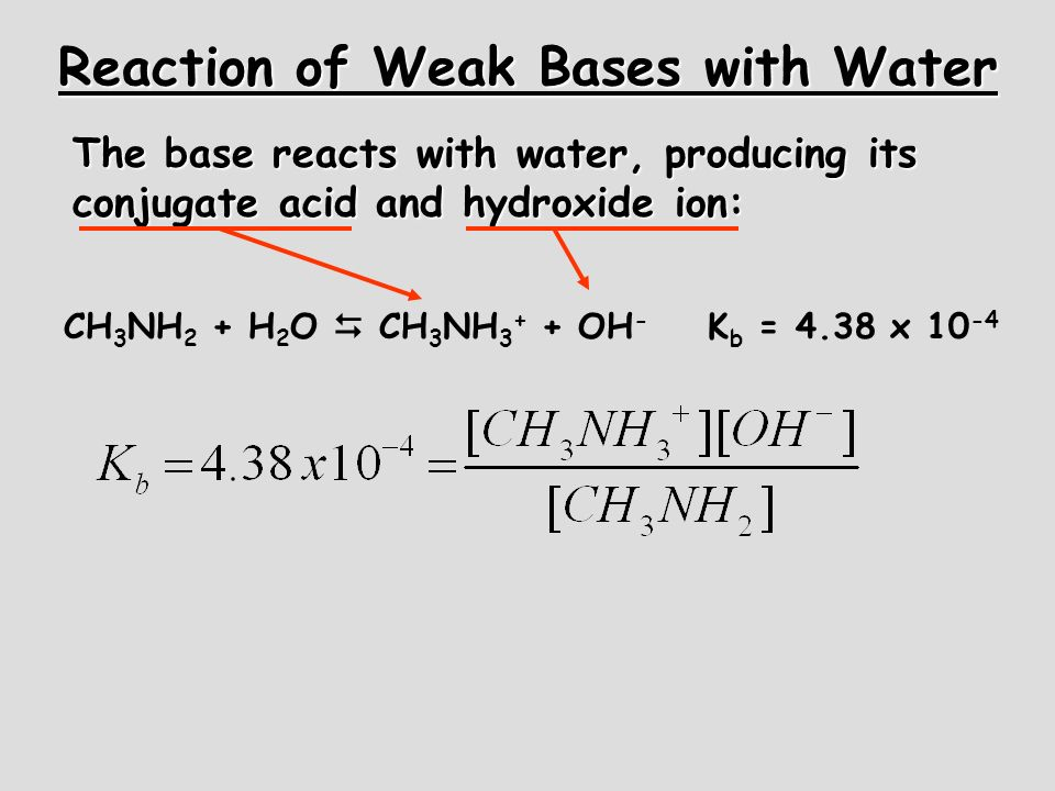 Reaction of Weak Bases with Water The base reacts with water, producing its conjugate acid and hydroxide ion: CH 3 NH 2 + H 2 O CH 3 NH 3 + + OH - K b